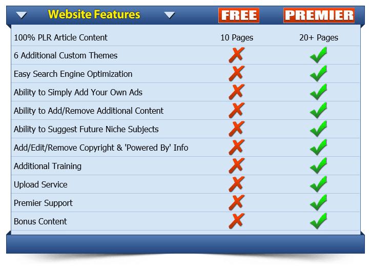 Free Monthly Websites 2.0
