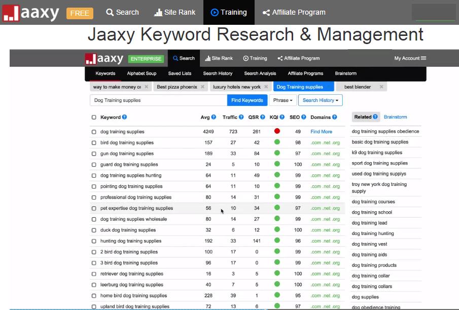 Is keyword research dead